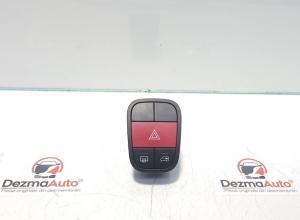 Buton avarii, Peugeot Bipper (AA) (id:360219)